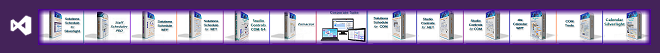 Scheduling, Text Analytics, UI Design Component Software - DBI Technologies Inc.