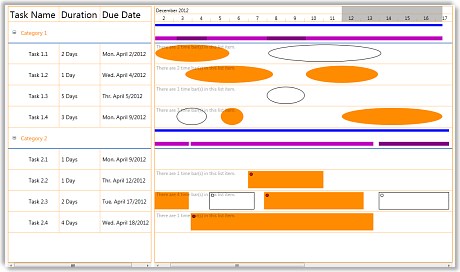 Solutions Schedule WPF - Drag Drop Gantt ERP WFM SCM Planning Scheduling