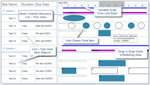 Schedule for WPF - Gantt Style Multi Resource Drag Drop Planning and