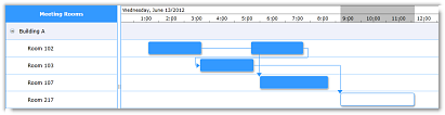 DBI Scheduler for Silverlight - Linked time bars resources