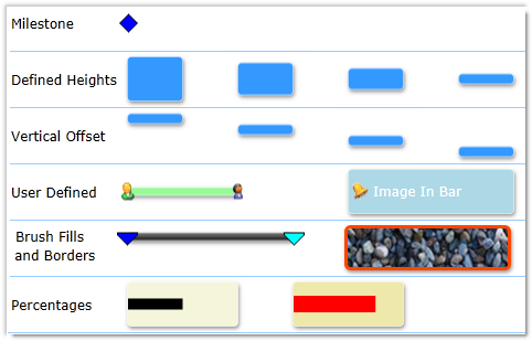 Solutions Schedule for Silverlight - Time Bar Styles