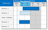 DBI Technologies Inc. - Solutions Schedule .NET v6 - Current Time Line