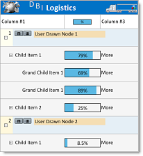 DBI Technologies Inc. - Solutions  Schedule .NET 6 - User Drawn List Items