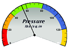 dbi gauge Win Froms control - Data Acquisition - multiple gauge objects in a single gauge control - from DBI Technologies Inc.